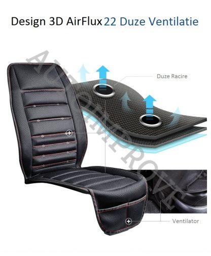 husa ventilata coolseat autoimprove racire ventilare duze airflux